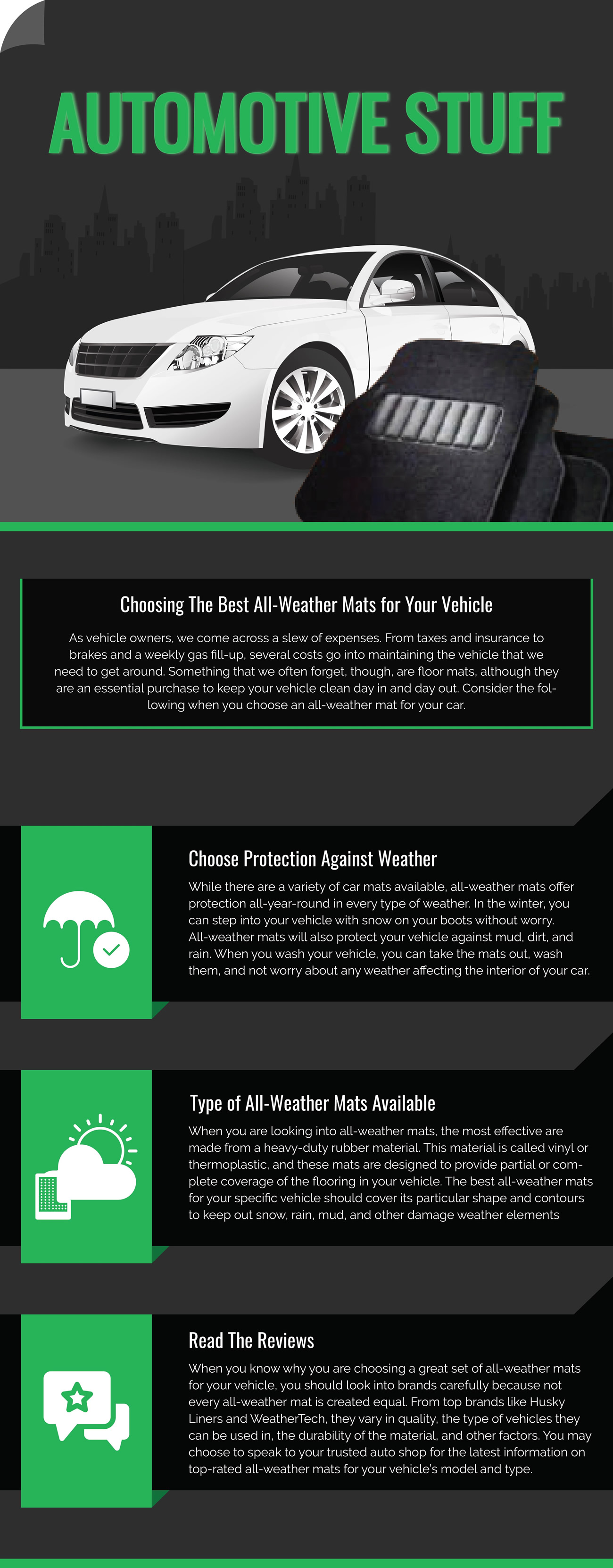 all-weather floor mats buying infographic