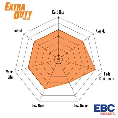 ebc spider extraduty