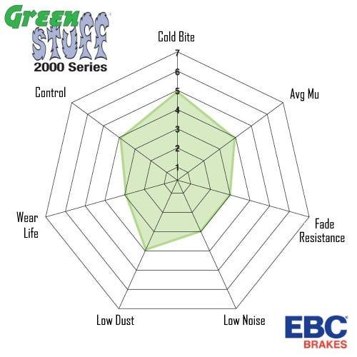 ebc spider greenstuff2000