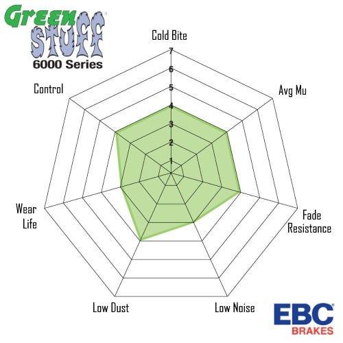 ebc spider greenstuff6000