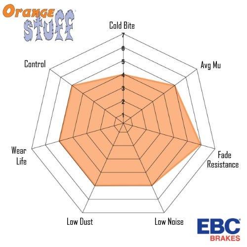 ebc spider orangestuff