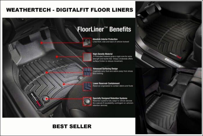 The Best Floor Mats For 2018 Trending Floor Mat Options